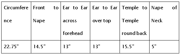 synthetic lace front wig cap measurement